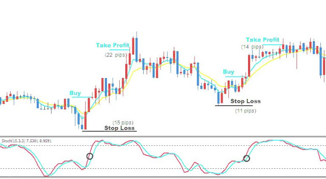 Scalping entry buy di XM