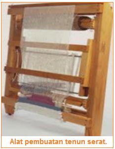 Alat pembuatan tenun serat.