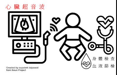 心臟超音波為最有利的工具