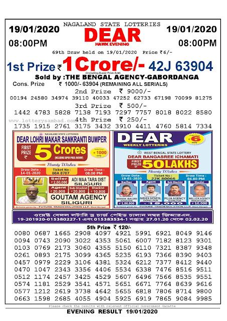 Lottery Sambad 19.01.2020 Nagaland Lottery Result 8 PM