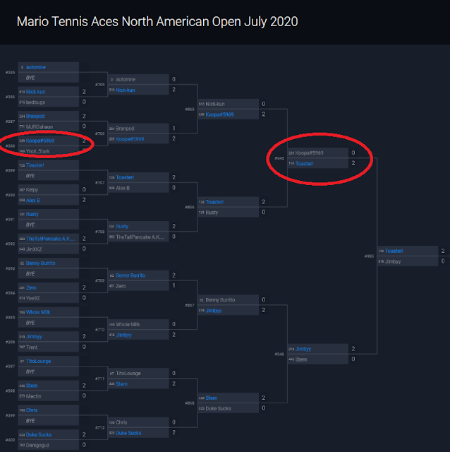 Mario Tennis Aces North American Open July 2020 bracket Koopa#5969 Toaster!