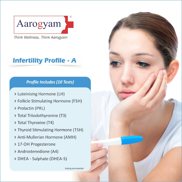 Female Infertility Profile A with FSH + LH + PRL + AMH + A4 + DHEA-S @ Rs 2600 / 10 Tests