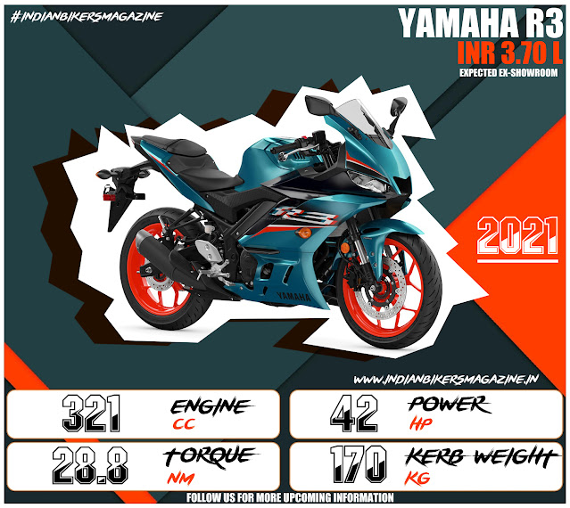 2021 YAMAHA R3 ELECTRIC TEAL SHADE FIRST IMPRESSION REVIEW  | UPCOMING BIKE IN INDIA ?