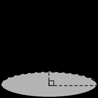 El cono recto