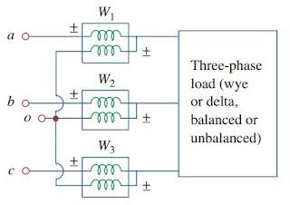Three-Phase Power Measurement