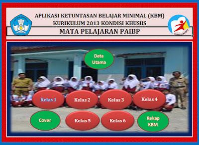 Aplikasi KKM Mapel PAIBP K13 Kondisi Khusus