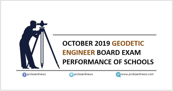 October 2019 Geodetic Engineer board exam result: performance of schools