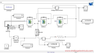 Lithium-ion battery discharging circuit