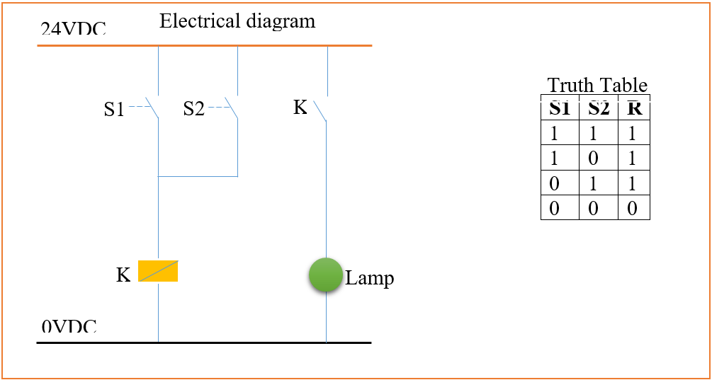 Basic Or Gate Operation Explanation Using Electrical