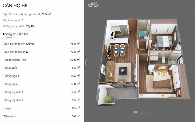 Thiết kế căn hộ B6 chung cư The Legend