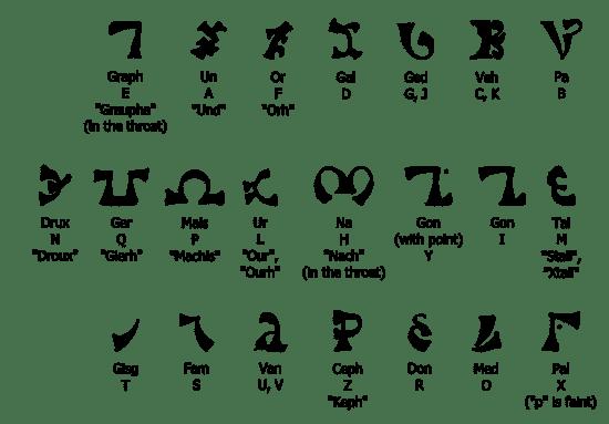 Ενωχιανό αλφάβητο
