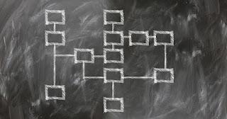 Cara Mudah Membuat Sitemap Blog