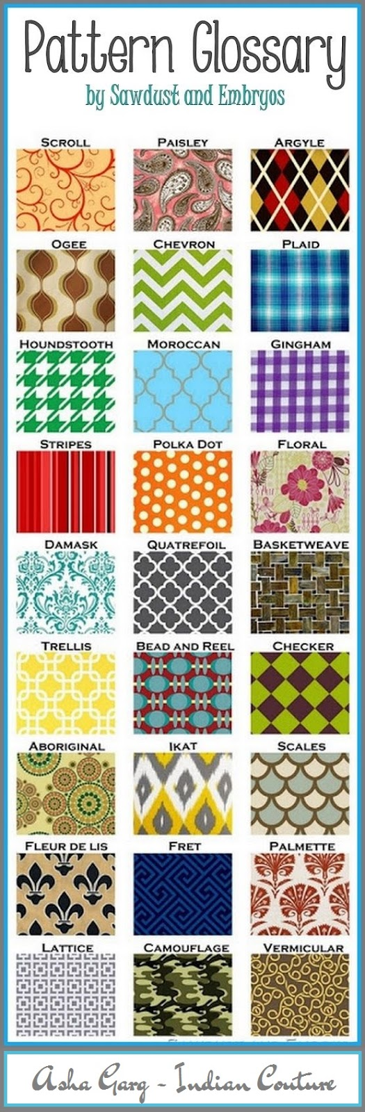 Graphic Design Patterns & Textures For Fabrics