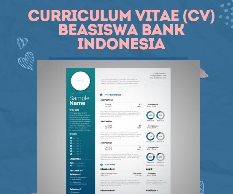 contoh cv beasiswa bank indonesia