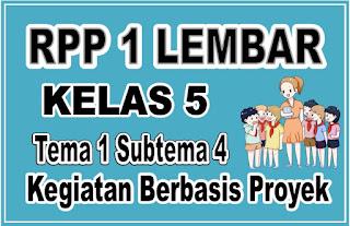 RPP 1 Lembar Kelas 5 Semester 1