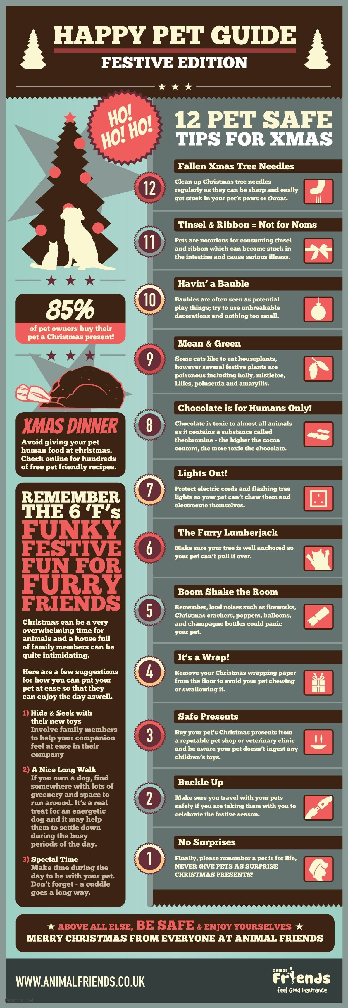 How To Happy Your Pets Full Guide #infographic