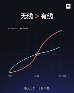 Xiaomi hadirkan teknologi wireless charging
