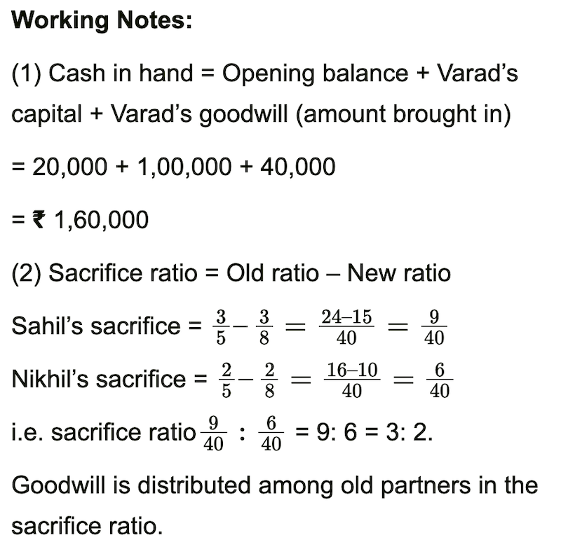 The Balance Sheet of Sahil and Nikhil who share profits in the ratio of 3: 2 as on 31st March 2017 Practical Problems | Q 8 | Page 165 Admission of Partner