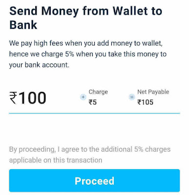 Send Money From Paytm Wallet to Bank Account