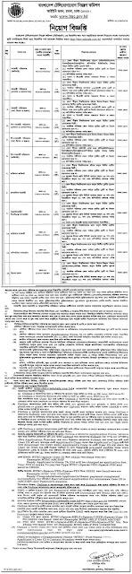 BTRC Job বিটিআরসি নিয়োগ