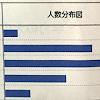 小2・6月、全国統一小学生テスト、結果返却。