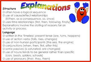 Explaining essay topics