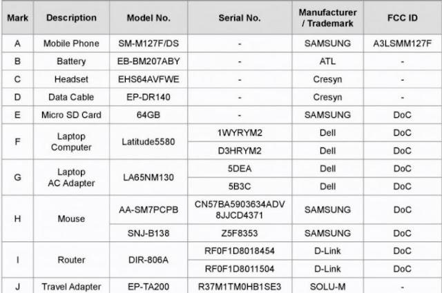 تسريبات جديدة لهاتف سامسونج جالكسي ام 12 Samsung Galaxy