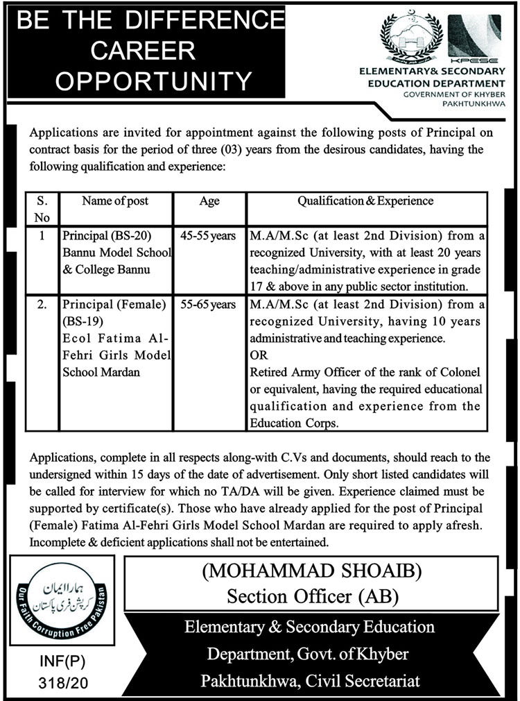 Jobs in Elementary and Secondary Education Department Govt of Kpk 2020