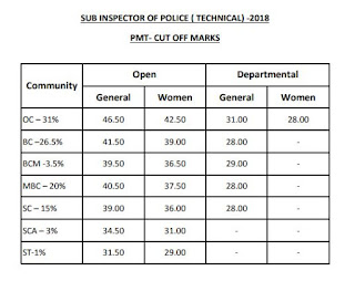tamilnadu-police-si-technical-cut-marks-for-pmt-tngovernmentjobs