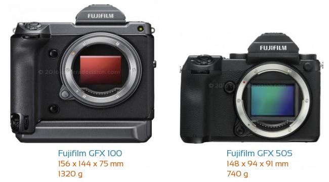 Сравнение габаритов Fujifilm GFX 100 и GFX 50S