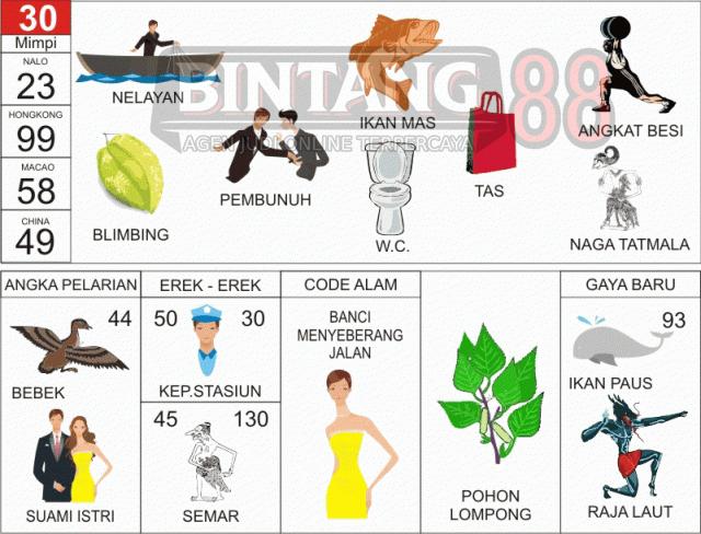 30 = Nelayan, Ikan Mas, Tas, Angkat Besi, Pembunuh, Belimbing, Toilet, Naga Tatmala.