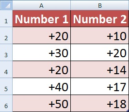 Simple Way to Add Plus (+) Sign Before Numbers in Excel in Hindi