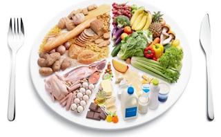 Inilah 5 Tutorial Pola Makanan Sehat untuk Tubuh