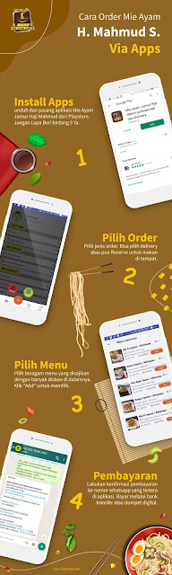 order mie ayam jamur Haji Mahmud di aplikasi