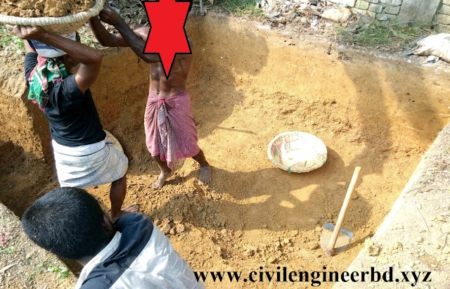Earth Works Excavation for Foundation in a new Project Step by Step.