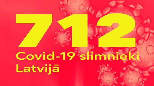 Koronavīrusa saslimušo skaits Latvijā 18.04.2020.