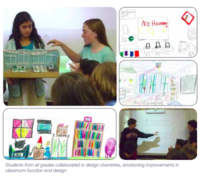 How Students and Teachers Designed 21st Century Classrooms