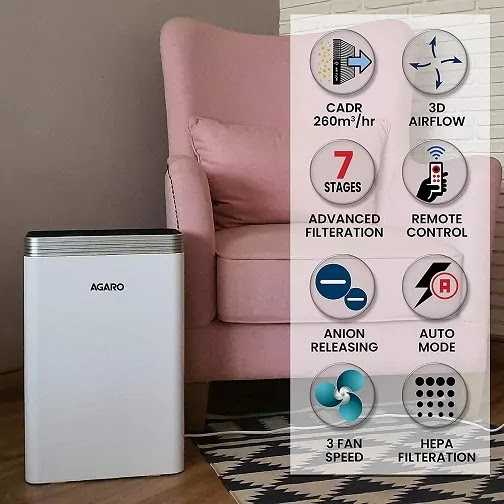 Best Air Purifiers for Home in India 2021 | Best Air Purifiers Reviews