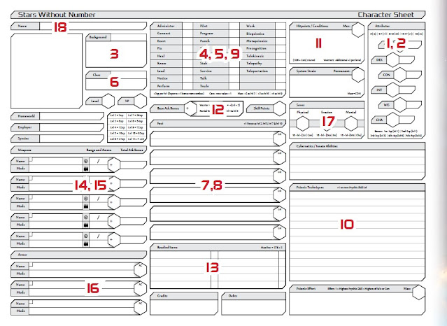 Stars Without Number PC Sheet