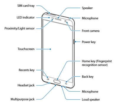 Samsung Galaxy Note 5 Panel Detail