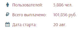 difix.net обзор