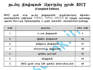 Tnpsc Current Affairs June 2017 TnpscLink.in