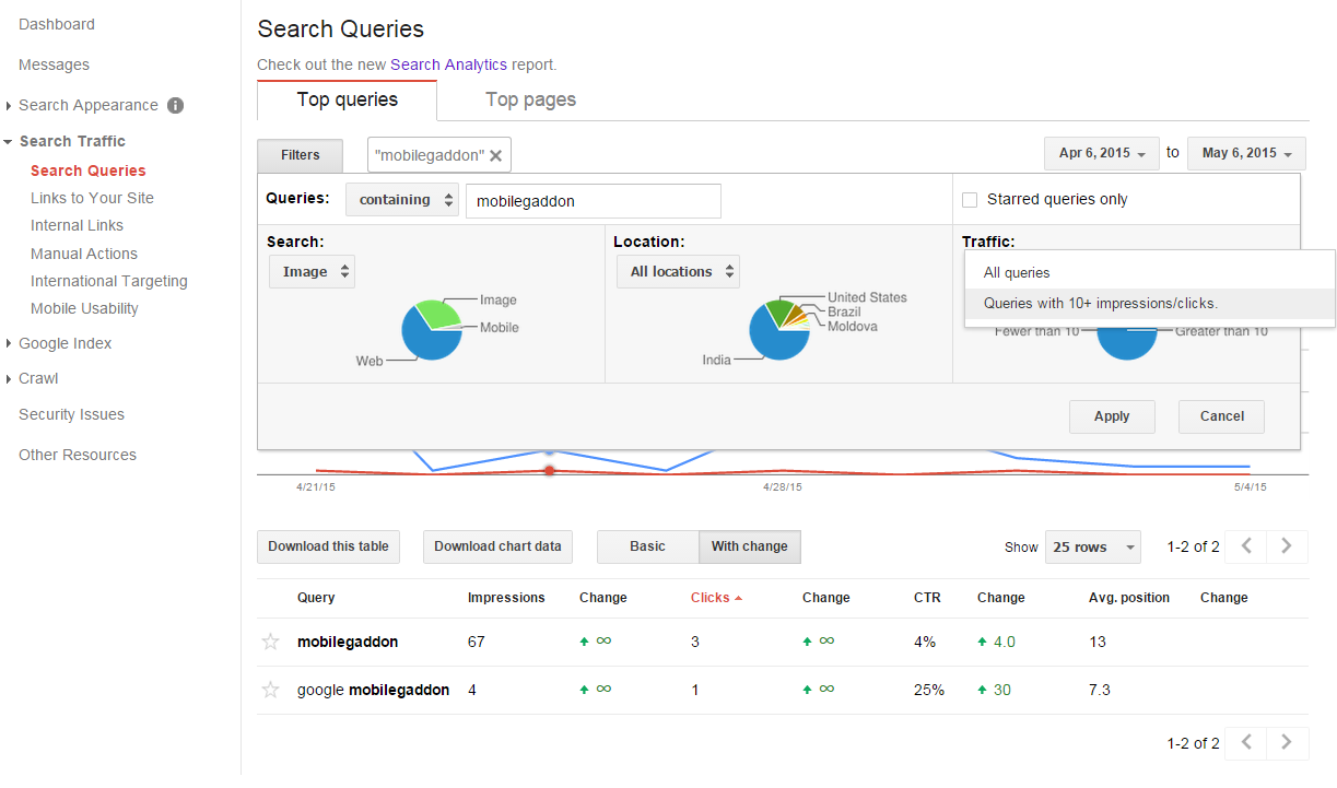 seach specific keyword in detail search query result