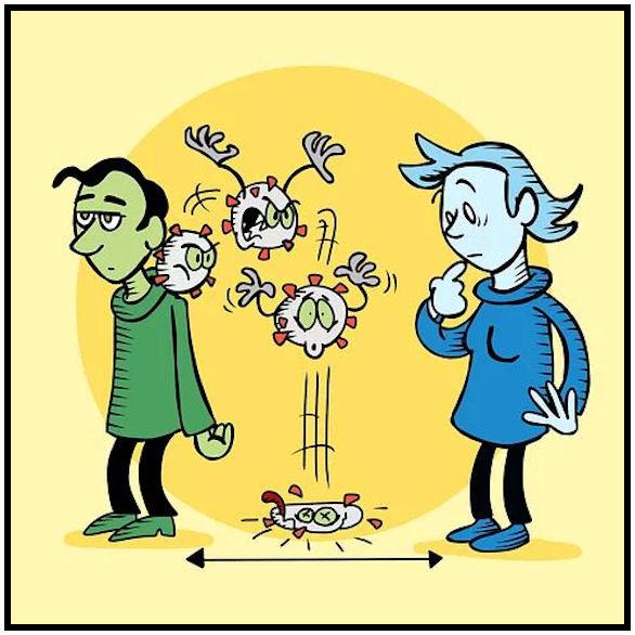 Piirroskuva, jolla havainnoidaan, että jo riittävä etäisyys estää viruksen leviävän toisiin ihmisiin.