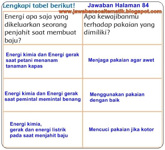 Kunci Jawaban Buku Tematik Kelas 3 Tema 6 Halaman 84, 87 ...