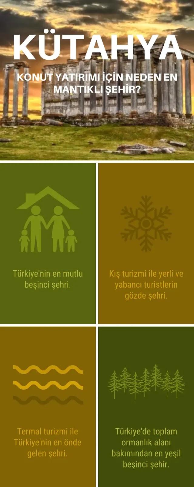 Türkiye'de Konut Yatırımı İçin Kütahya Neden Uygundur?