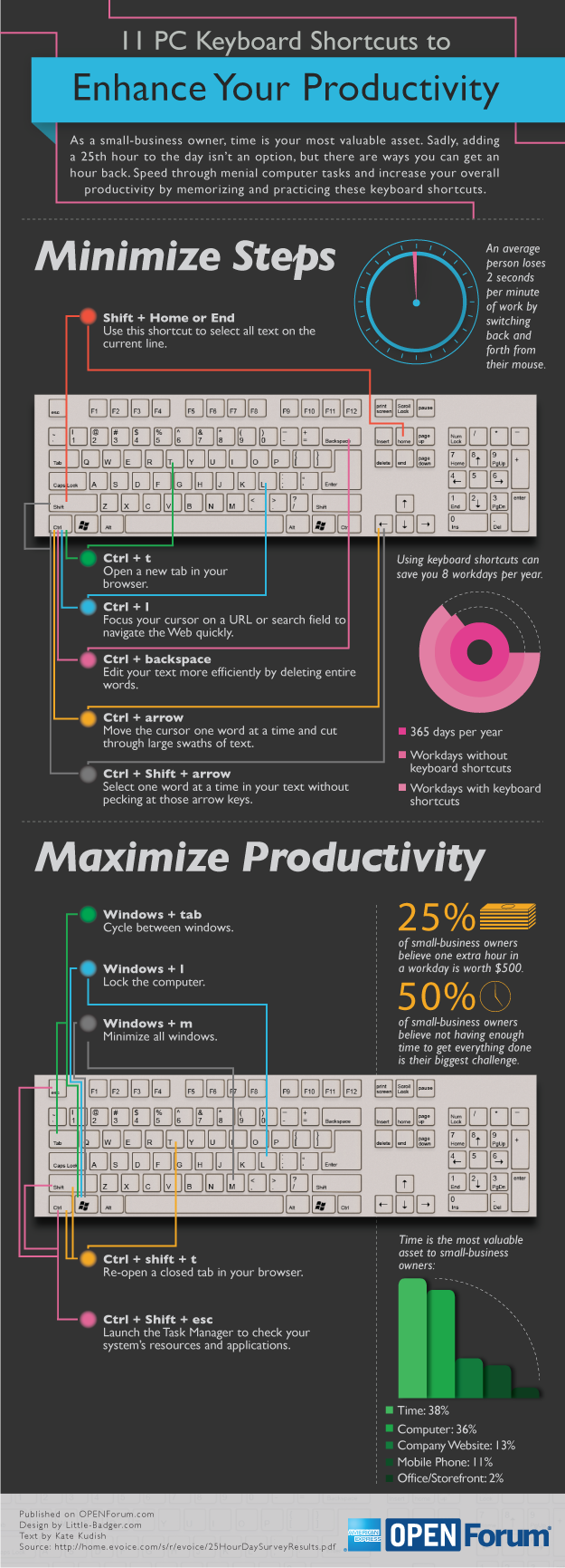 11-PC-Keyboard-Shortcuts-To-Enhance-Your-Productivity #Infographic