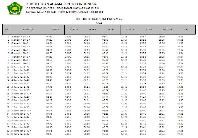 Jadwal Imsakiyah Ramadhan 1442 H Kota Pariaman, Sumatera Barat