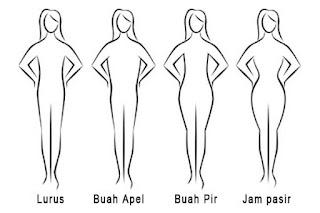 Pakai Dress Wanita Yang Sesuai Dengan Bentuk Tubuh Anda, Berikut Ini 4 TipsnyaPakai Dress Wanita Yang Sesuai Dengan Bentuk Tubuh Anda, Berikut Ini 4 Tipsnya