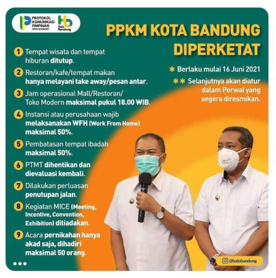 Poin-Poin Aturan PSBB Kota Bandung 2021 Terbaru
